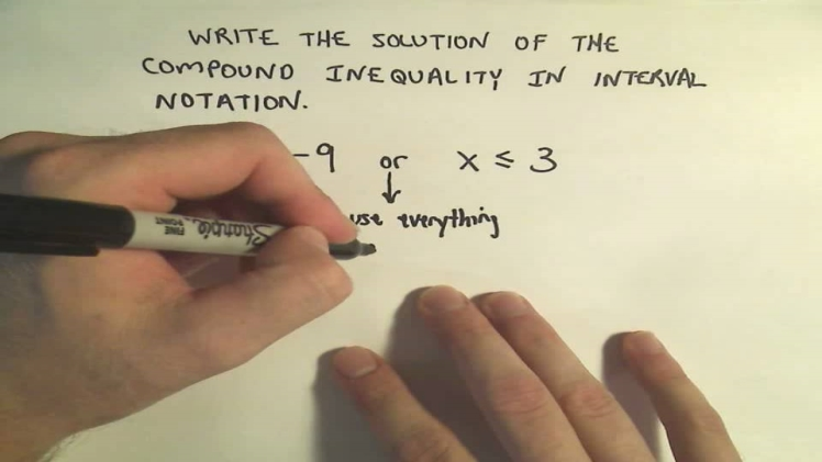 Photo of Translating between Inequality and Interval Notation
